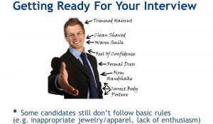 How to prepare yourself before the interview